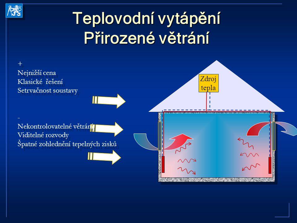 Teplovodní vytápění Přirozené větrání