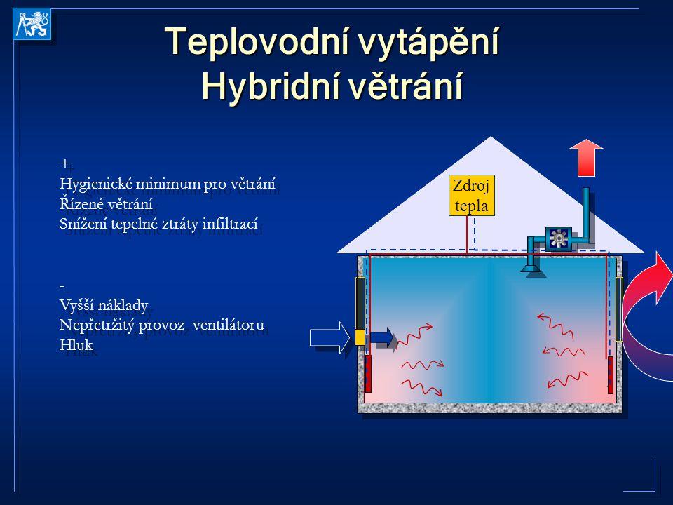 Teplovodní vytápění Hybridní větrání