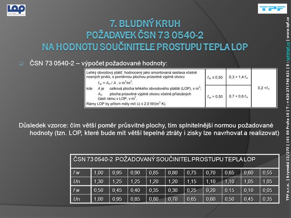 7. Bludný kruh požadavek čsn 73 0540-2 na hodnotu součinitele prostupu tepla lop