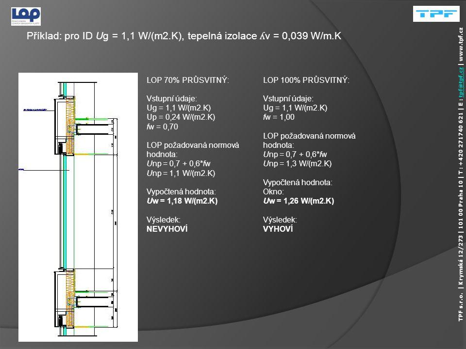 Příklad: pro ID Ug = 1,1 W/(m2.K), tepelná izolace ʎv = 0,039 W/m.K