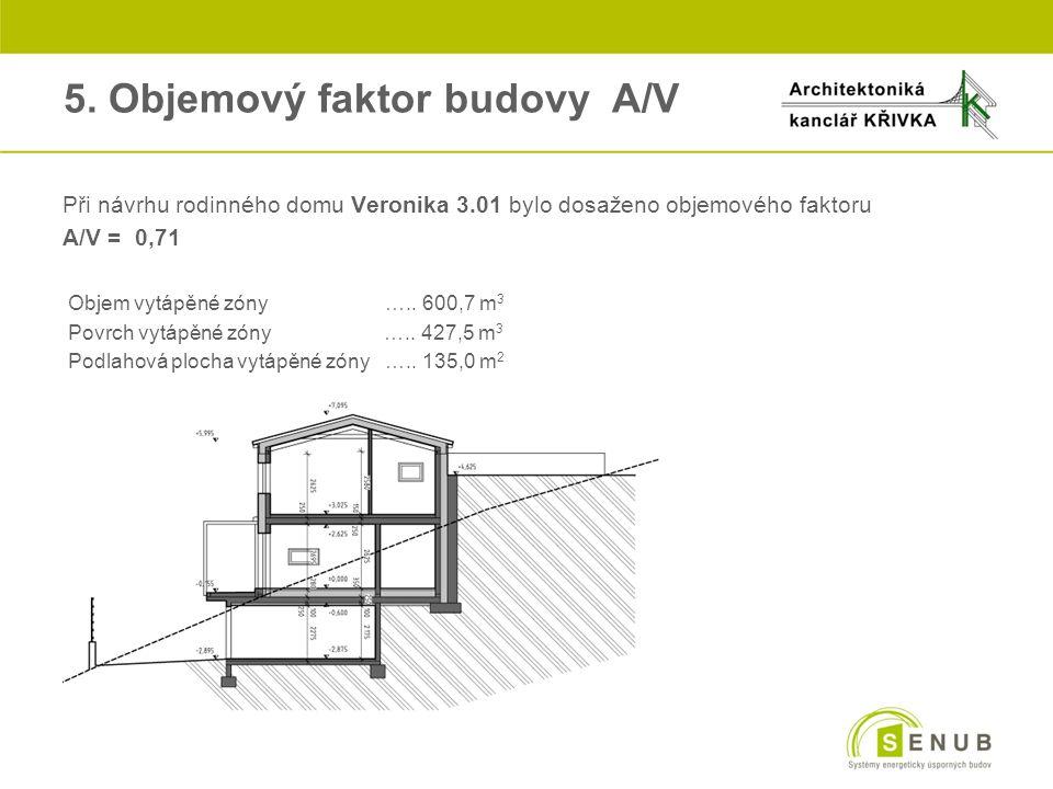 5. Objemový faktor budovy A/V