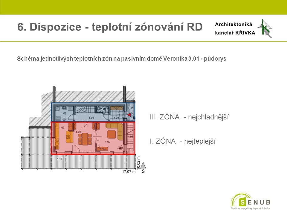6. Dispozice - teplotní zónování RD