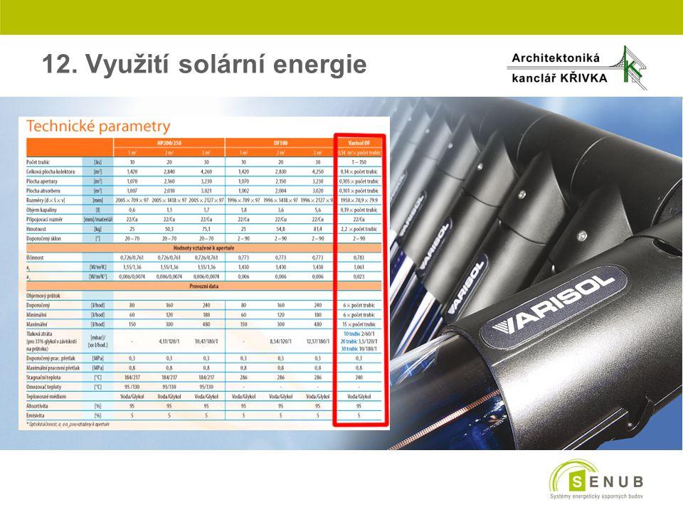 12. Využití solární energie