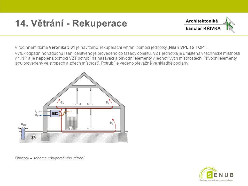 """14. Větrání - Rekuperace V rodinném domě Veronika 3.01 je navrženo rekuperační větrání pomocí jednotky """"Nilan VPL 15 TOP ."""