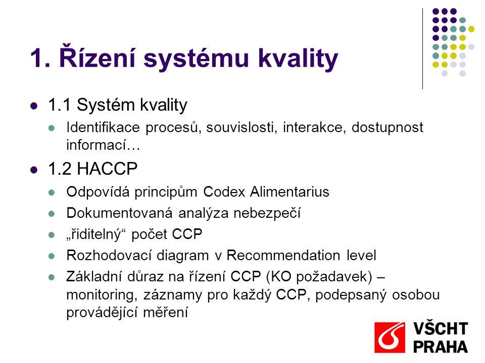 1. Řízení systému kvality