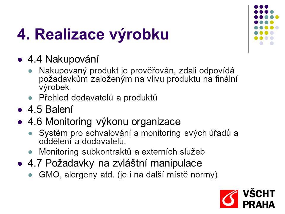 4. Realizace výrobku 4.4 Nakupování 4.5 Balení