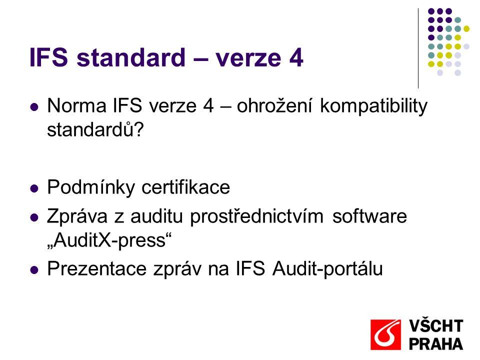 IFS standard – verze 4 Norma IFS verze 4 – ohrožení kompatibility standardů Podmínky certifikace.
