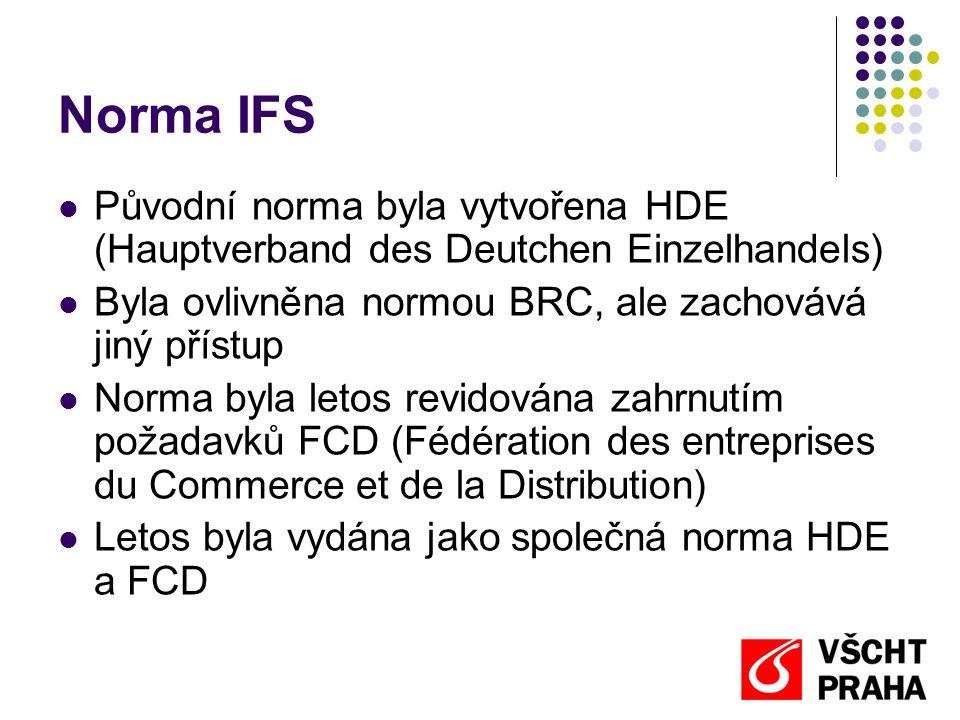 Norma IFS Původní norma byla vytvořena HDE (Hauptverband des Deutchen Einzelhandels) Byla ovlivněna normou BRC, ale zachovává jiný přístup.