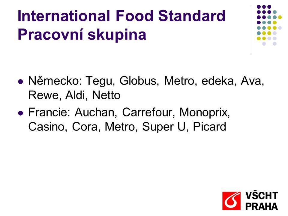 International Food Standard Pracovní skupina