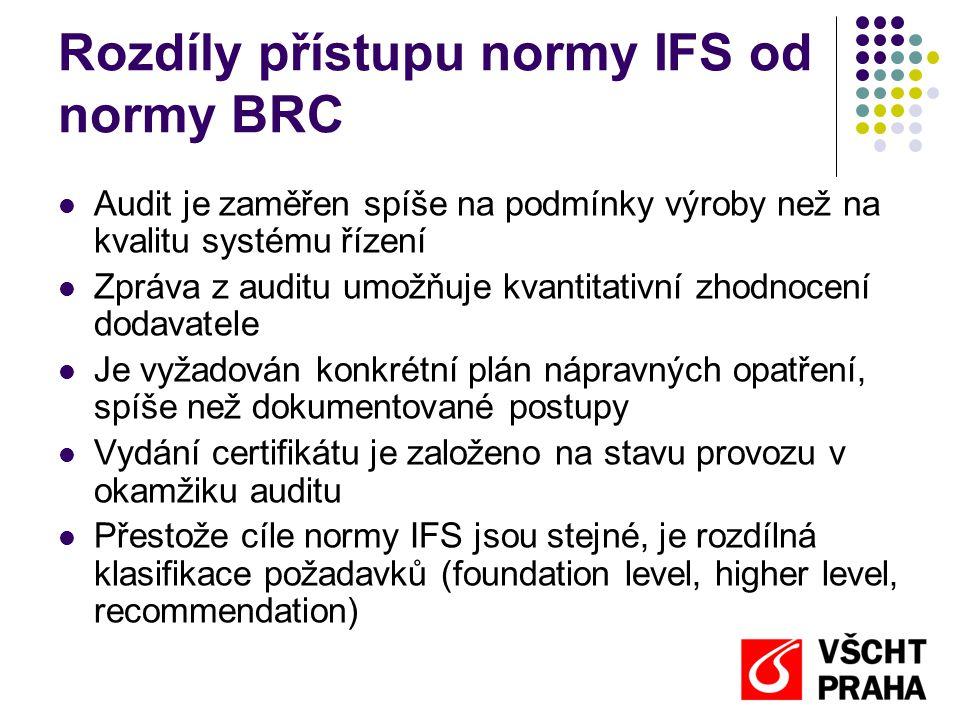 Rozdíly přístupu normy IFS od normy BRC