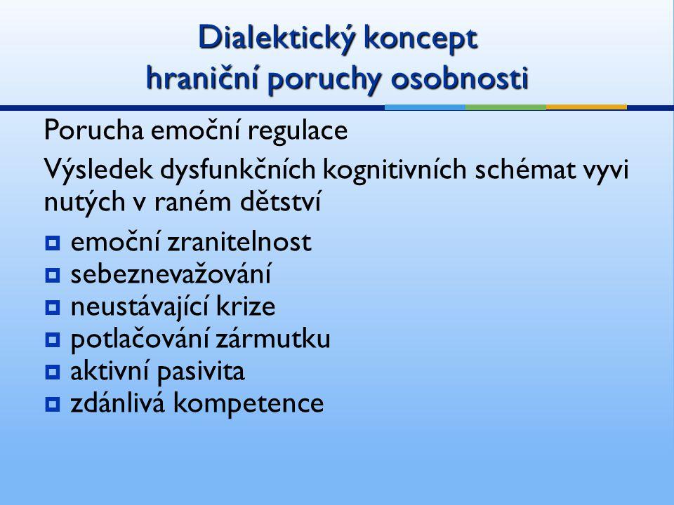 Dialektický koncept hraniční poruchy osobnosti