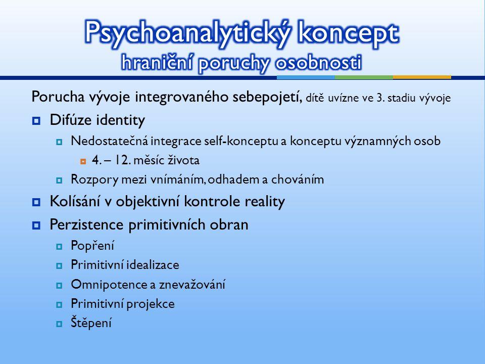 Psychoanalytický koncept hraniční poruchy osobnosti