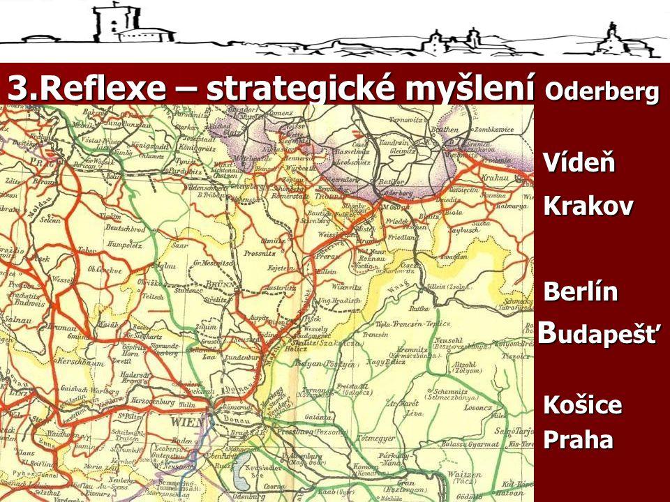 3.Reflexe – strategické myšlení Oderberg (Oderberg Vídeň