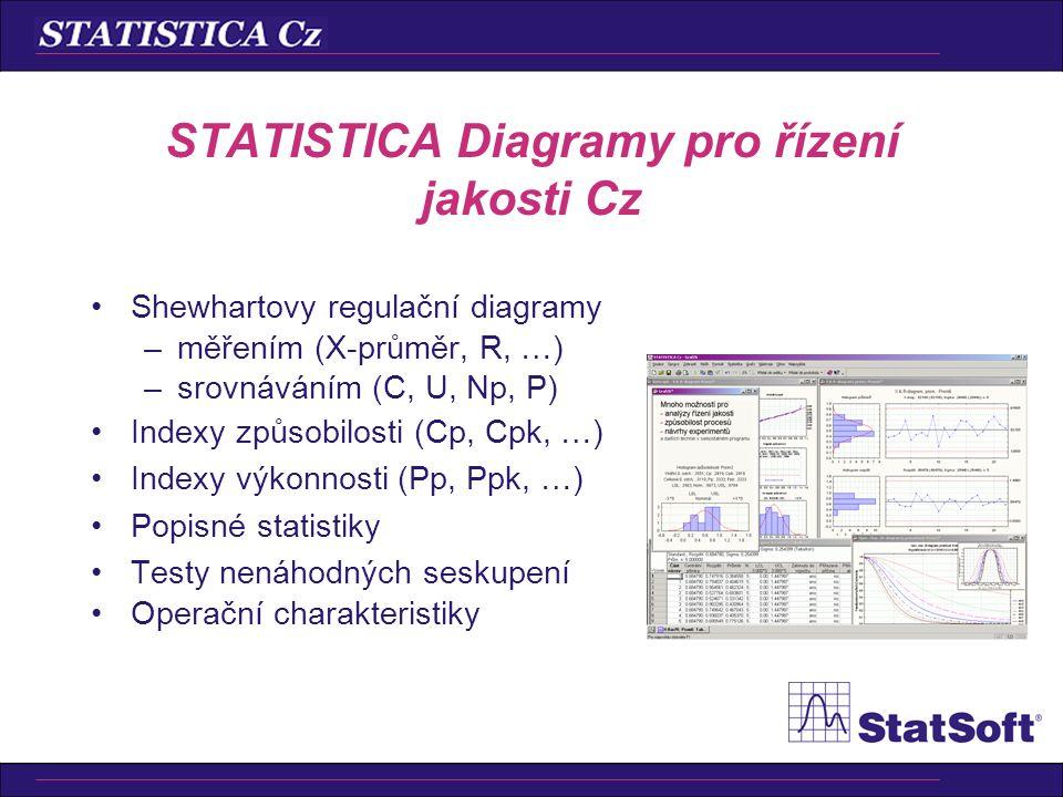 STATISTICA Diagramy pro řízení jakosti Cz