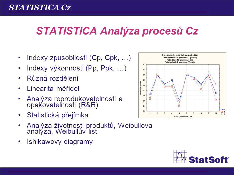 STATISTICA Analýza procesů Cz