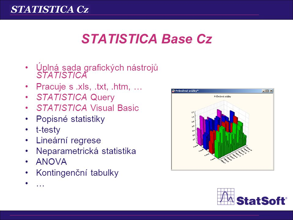 STATISTICA Base Cz Úplná sada grafických nástrojů STATISTICA