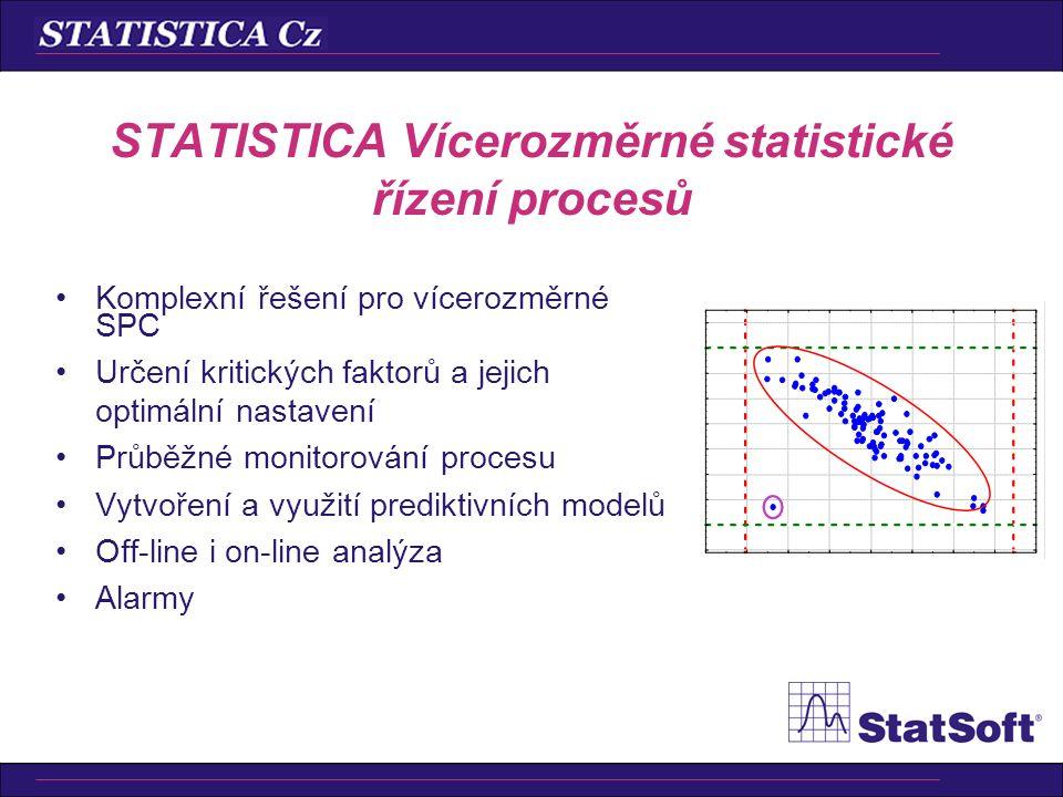 STATISTICA Vícerozměrné statistické řízení procesů