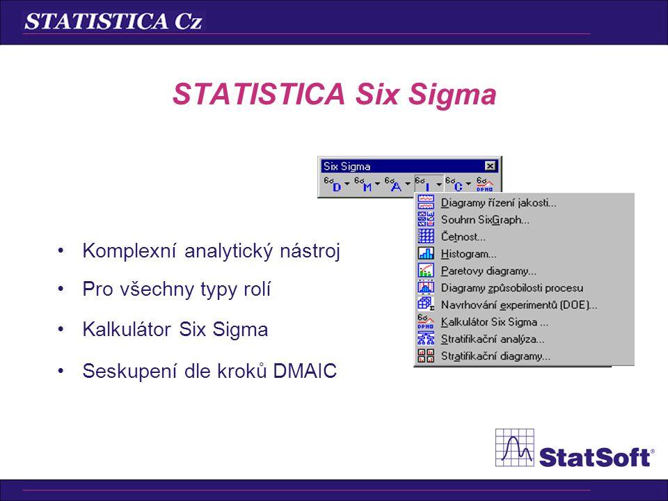 STATISTICA Six Sigma Komplexní analytický nástroj