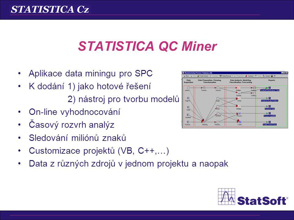 STATISTICA QC Miner Aplikace data miningu pro SPC