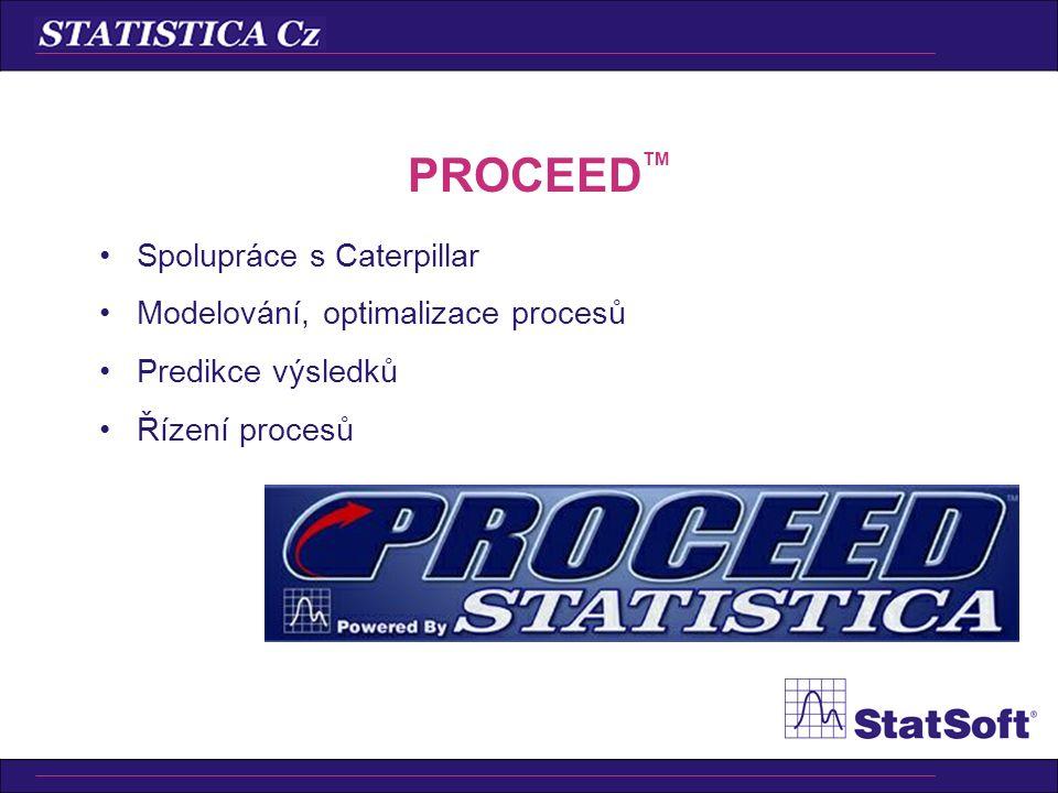 PROCEEDTM Spolupráce s Caterpillar Modelování, optimalizace procesů