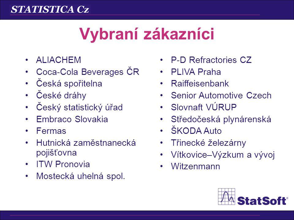 Vybraní zákazníci ALIACHEM Coca-Cola Beverages ČR Česká spořitelna