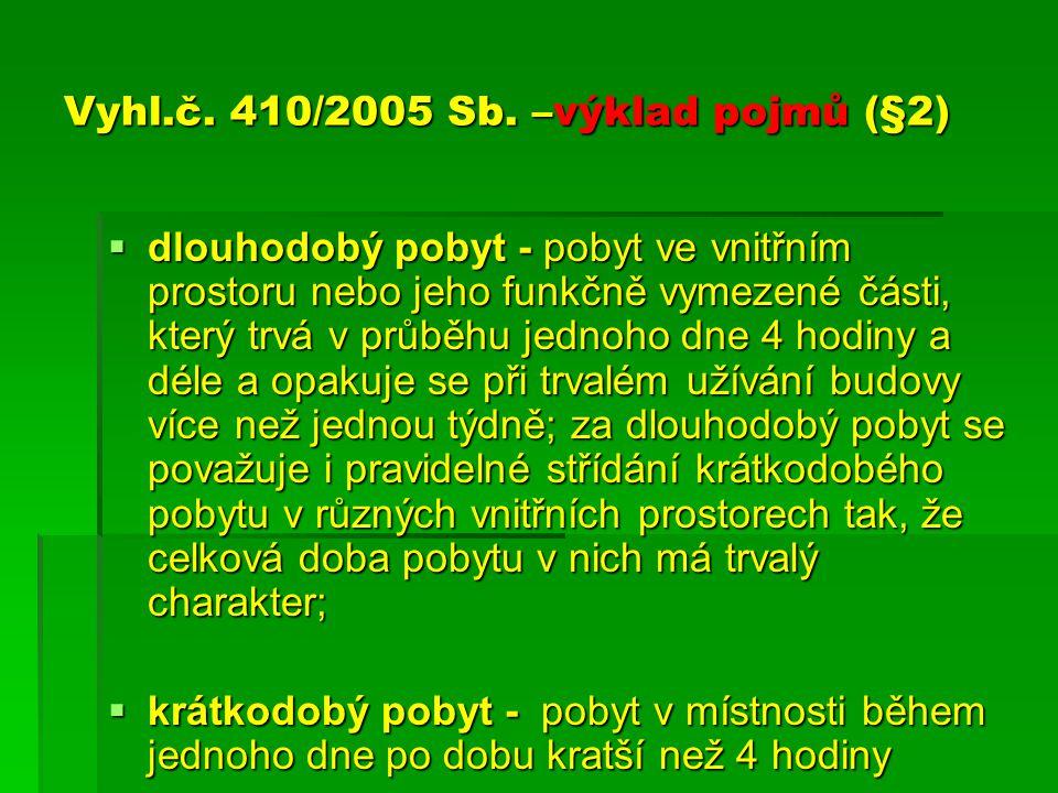 Vyhl.č. 410/2005 Sb. –výklad pojmů (§2)