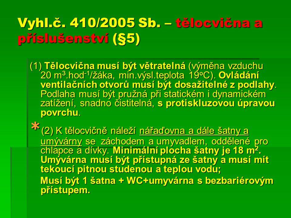 Vyhl.č. 410/2005 Sb. – tělocvična a příslušenství (§5)