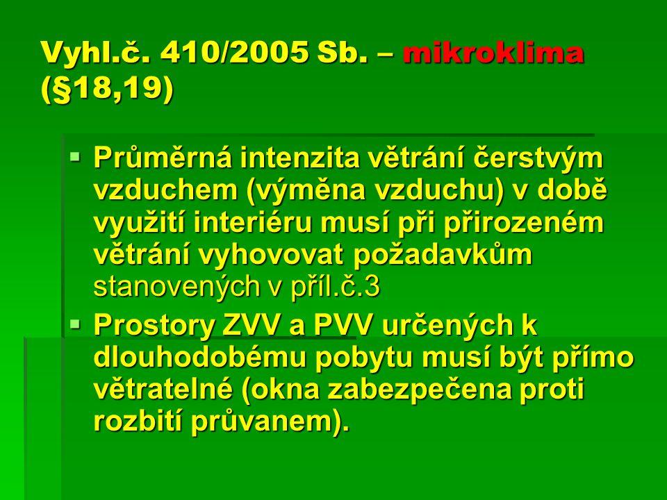 Vyhl.č. 410/2005 Sb. – mikroklima (§18,19)