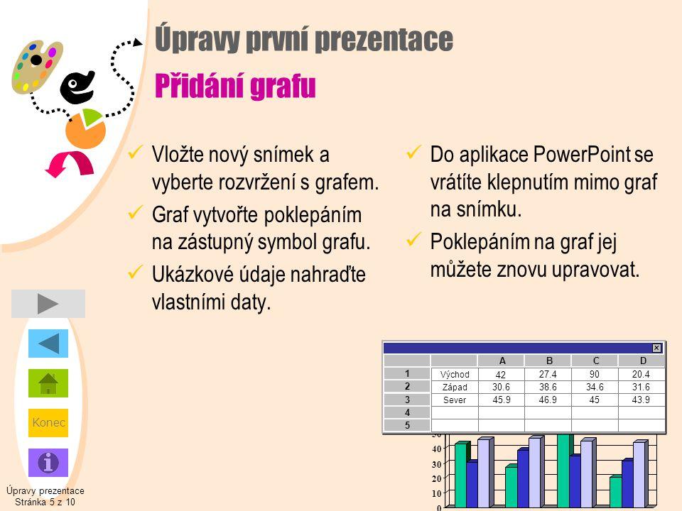 Úpravy první prezentace Přidání grafu