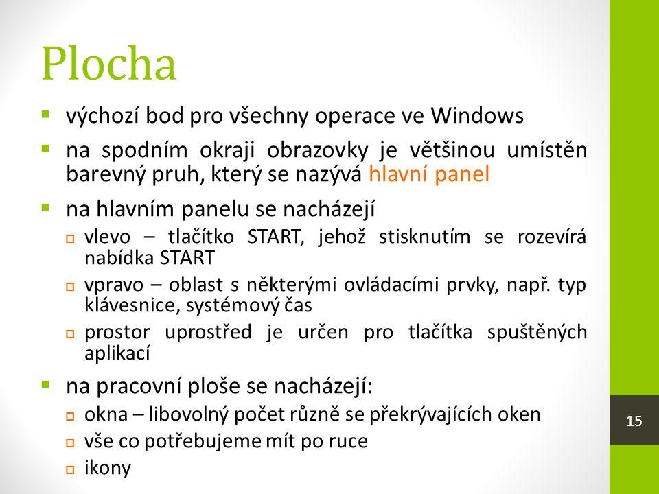 Plocha výchozí bod pro všechny operace ve Windows