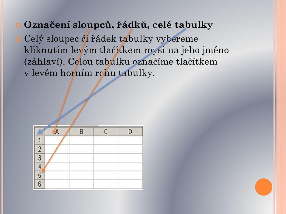Označení sloupců, řádků, celé tabulky