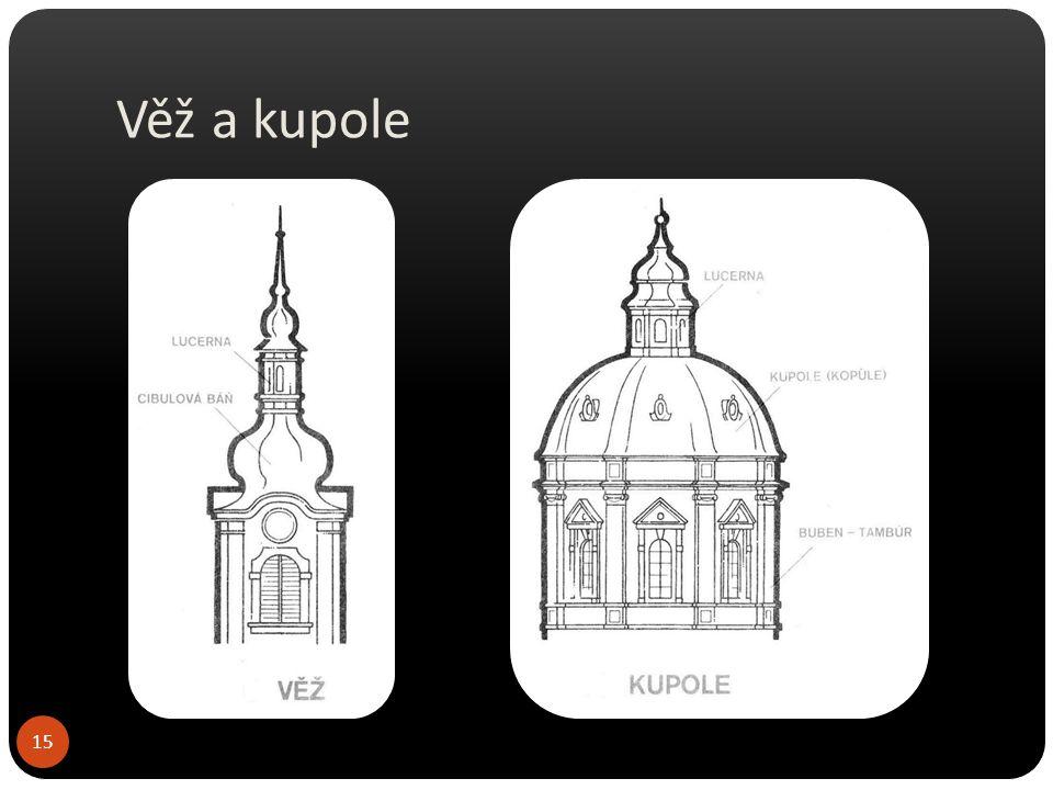 Věž a kupole