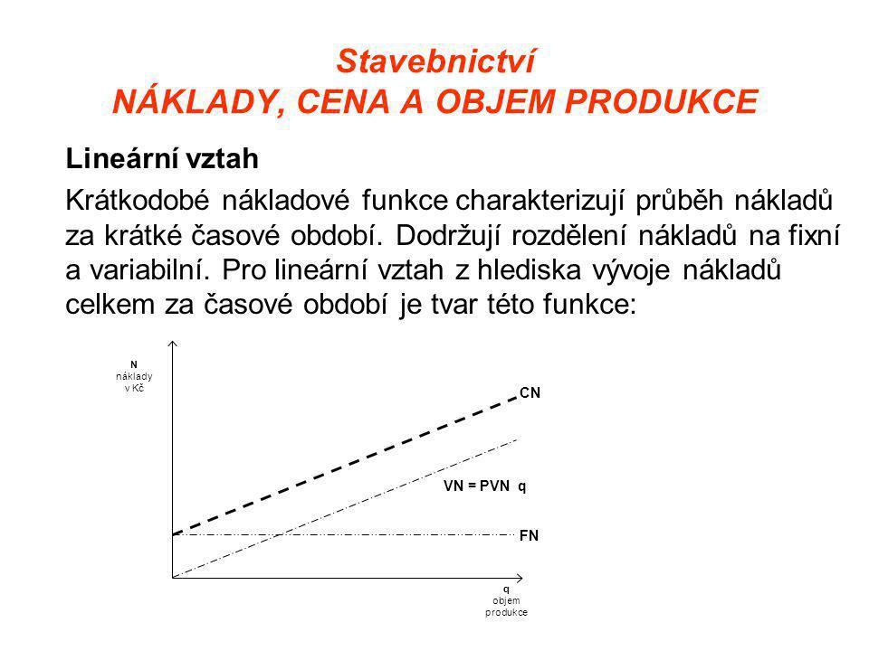 Stavebnictví NÁKLADY, CENA A OBJEM PRODUKCE