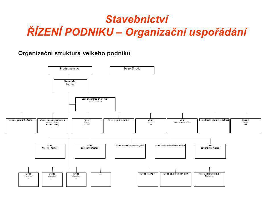 Stavebnictví ŘÍZENÍ PODNIKU – Organizační uspořádání