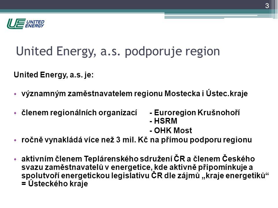 United Energy, a.s. podporuje region