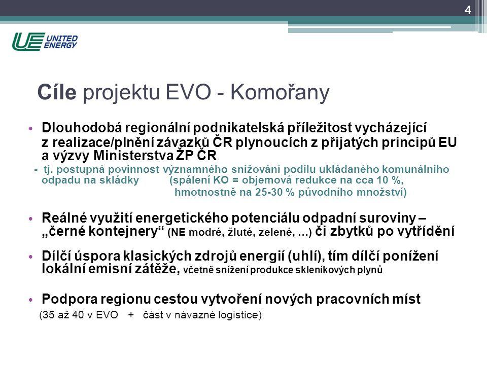 Cíle projektu EVO - Komořany