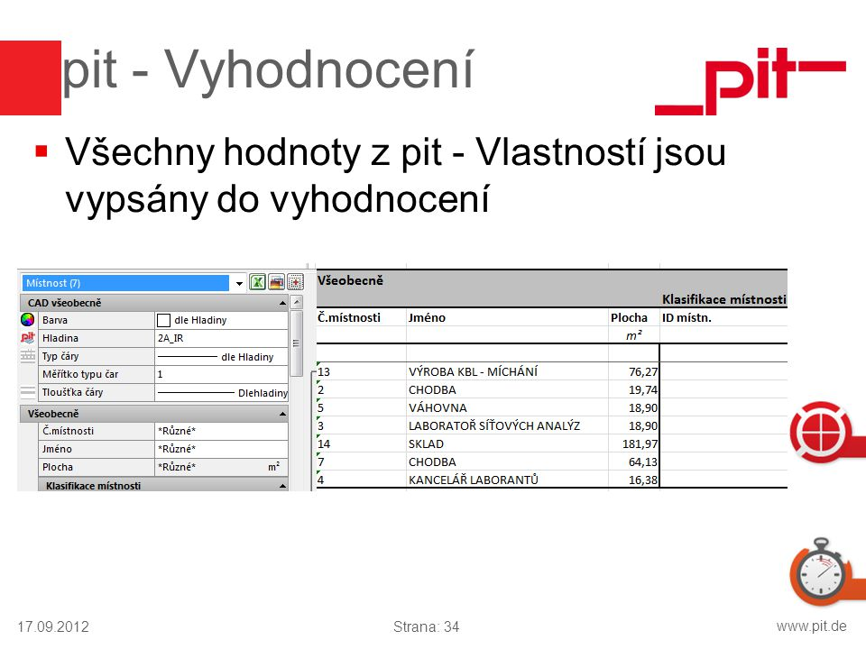 pit - Vyhodnocení Všechny hodnoty z pit - Vlastností jsou vypsány do vyhodnocení 17.09.2012