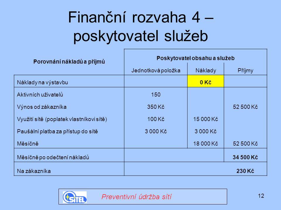 Finanční rozvaha 4 – poskytovatel služeb