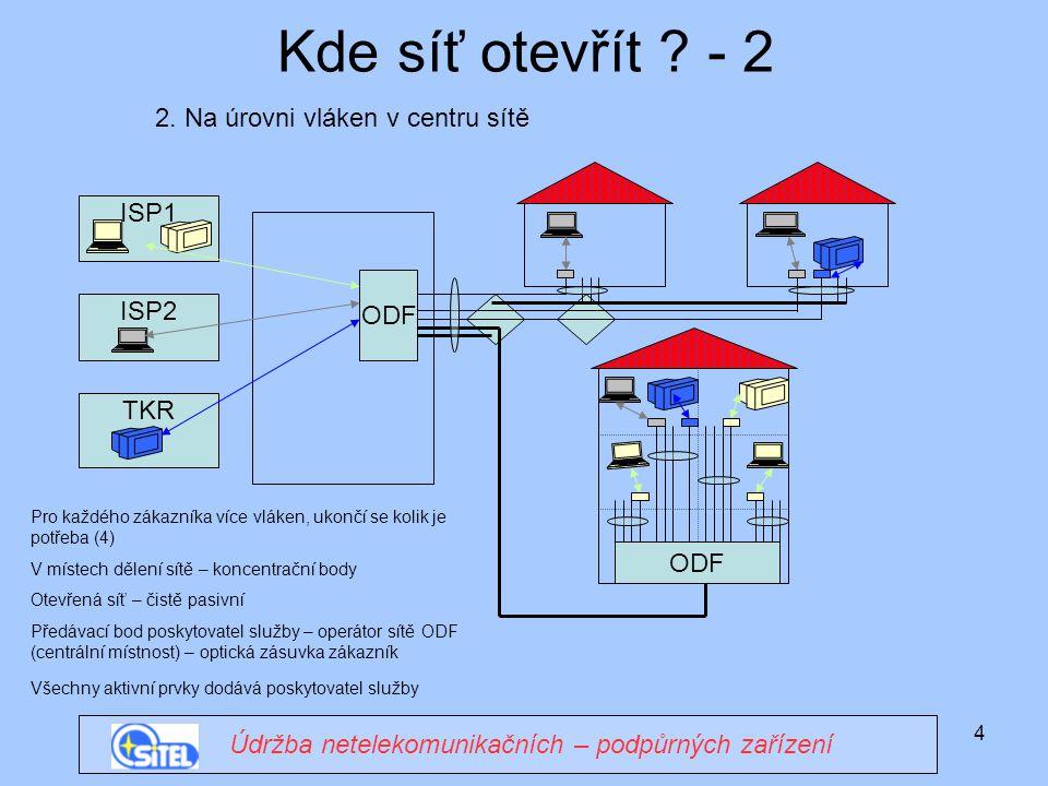 Kde síť otevřít - 2 2. Na úrovni vláken v centru sítě ISP1 ODF ISP2