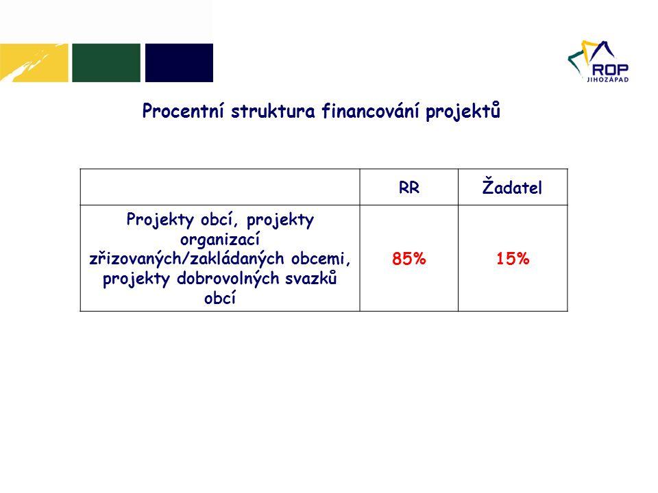 Procentní struktura financování projektů