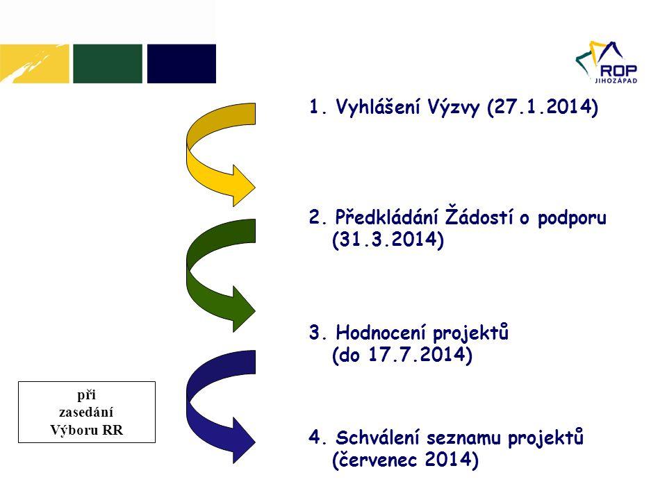 2. Předkládání Žádostí o podporu (31.3.2014)