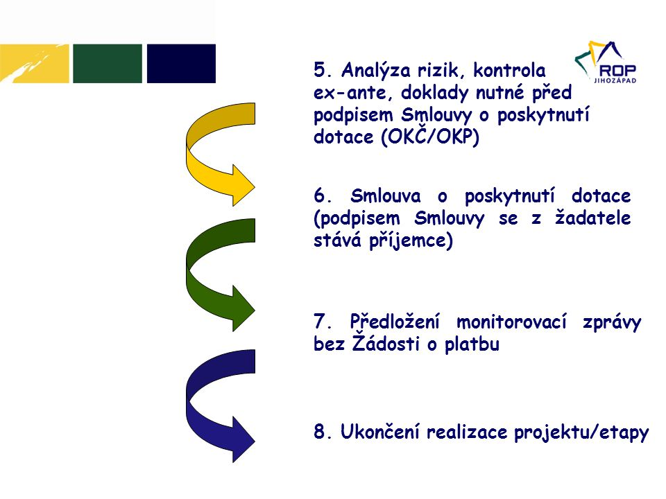 5. Analýza rizik, kontrola