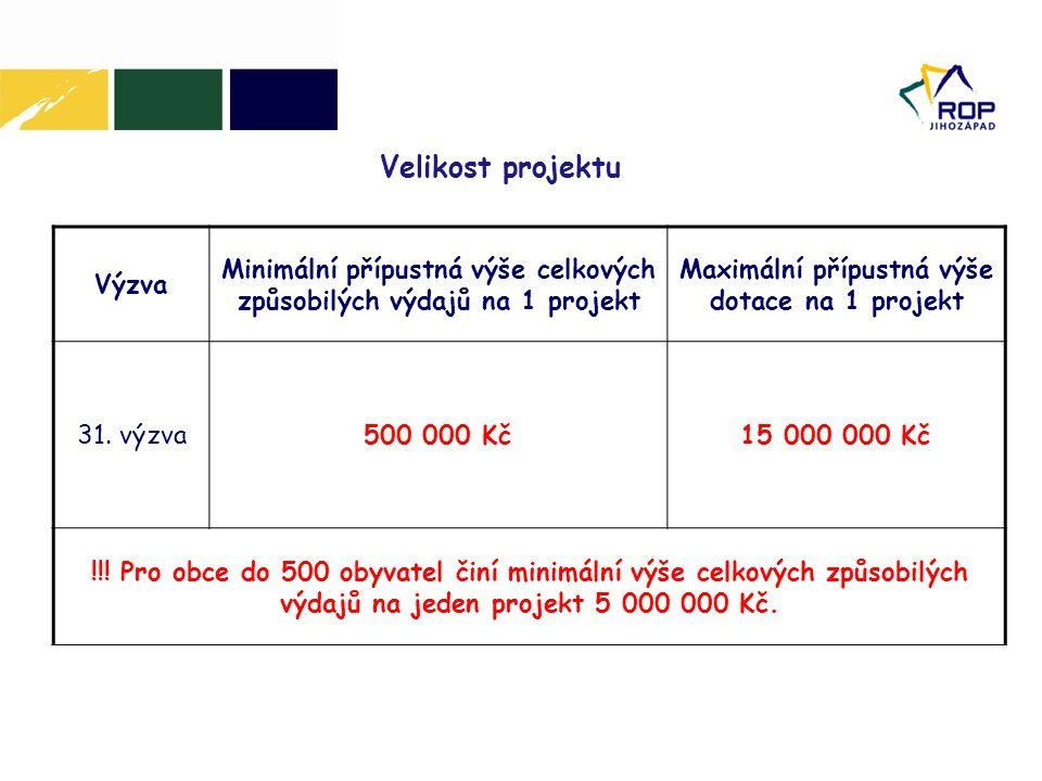 Velikost projektu Výzva