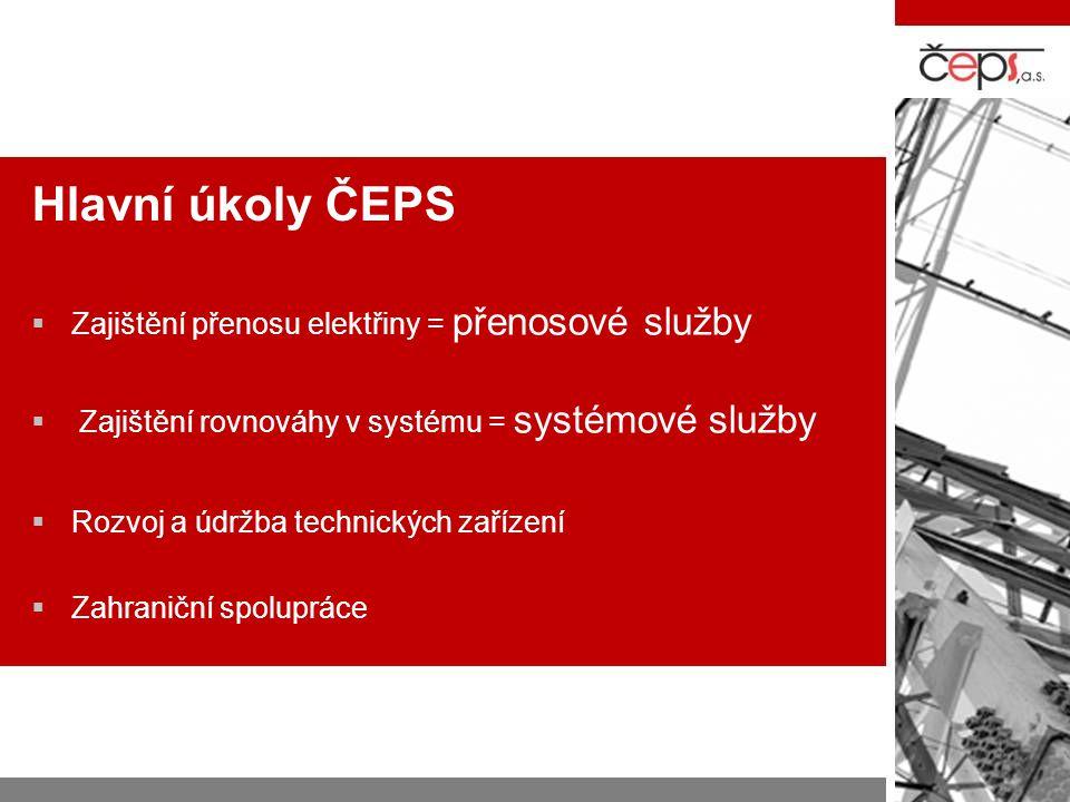 Hlavní úkoly ČEPS Zajištění přenosu elektřiny = přenosové služby