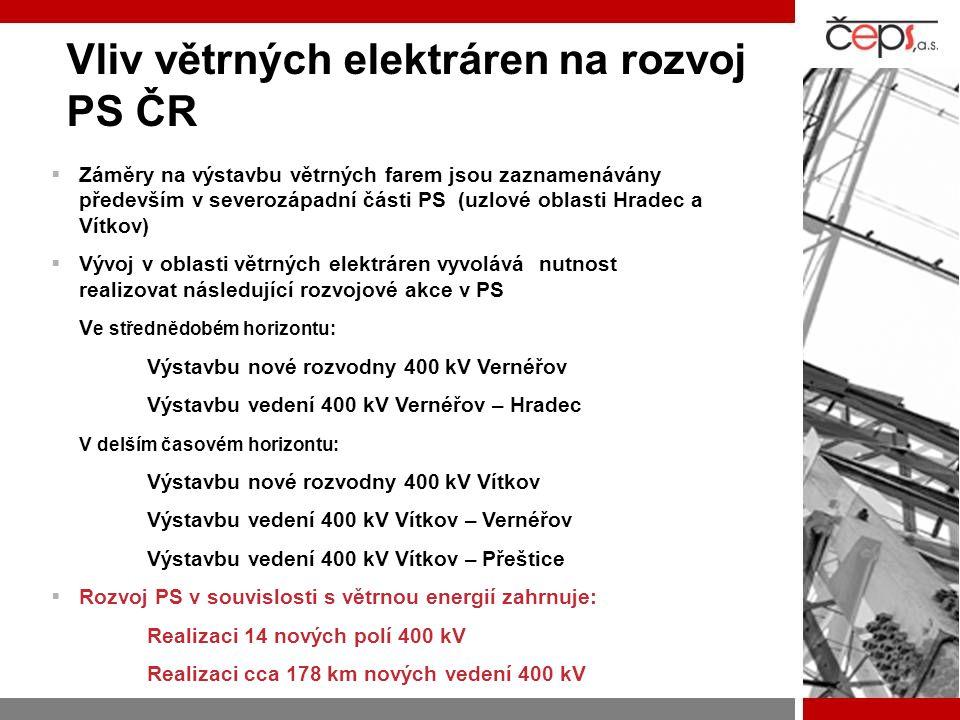 Vliv větrných elektráren na rozvoj PS ČR