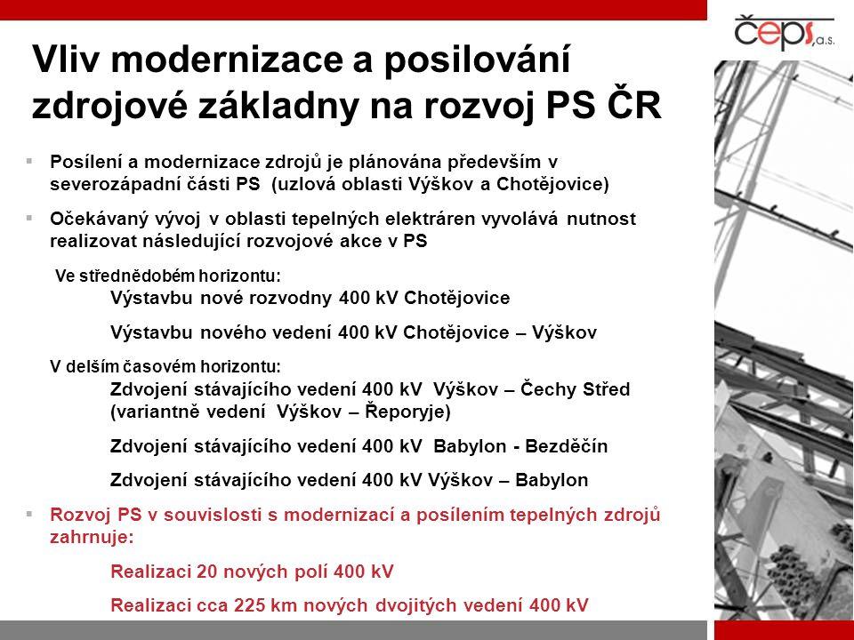 Vliv modernizace a posilování zdrojové základny na rozvoj PS ČR