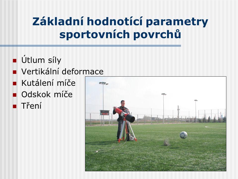 Základní hodnotící parametry sportovních povrchů