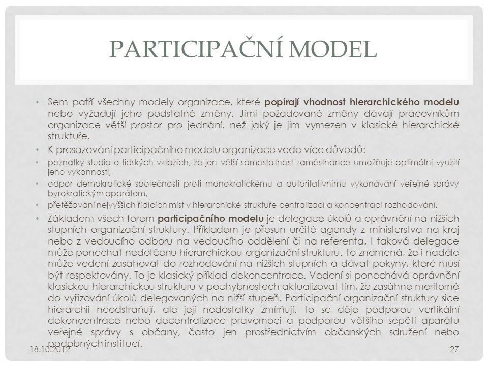 Participační model