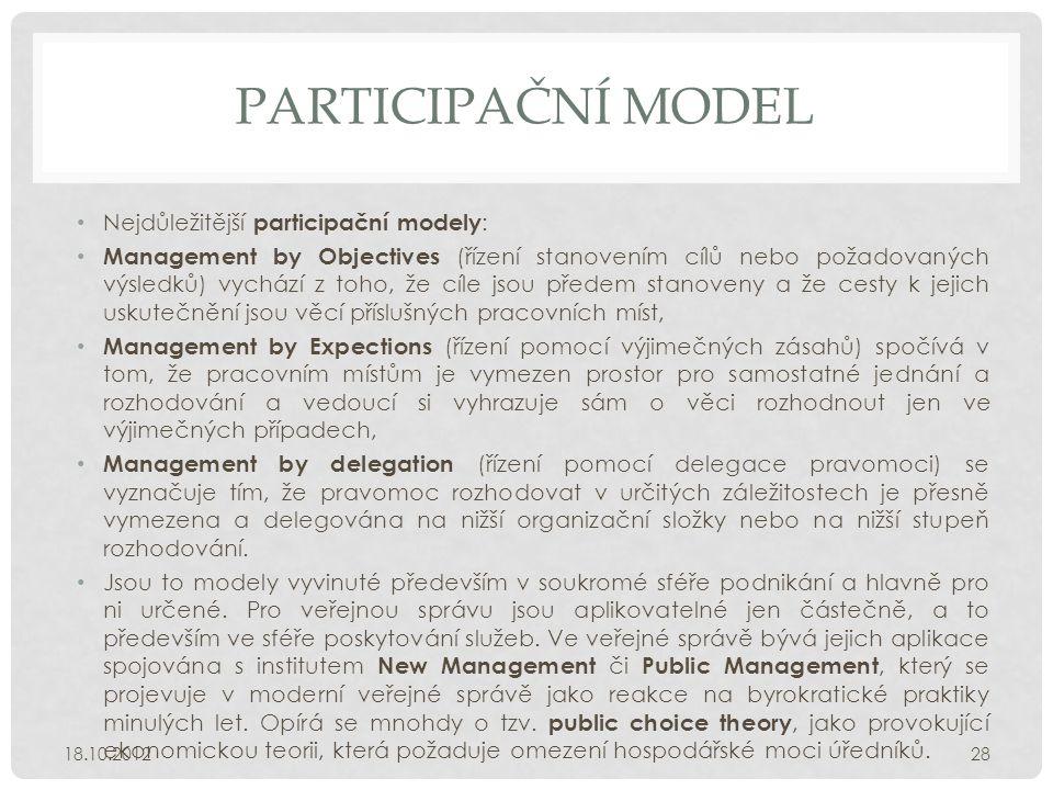 Participační model Nejdůležitější participační modely: