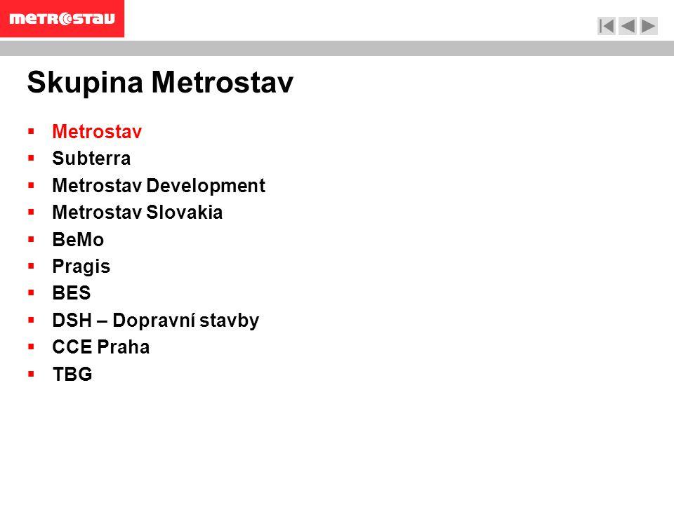 Skupina Metrostav Metrostav Subterra Metrostav Development